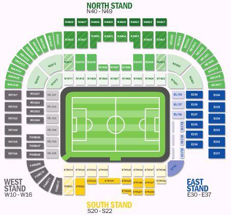 Old Trafford sedenie